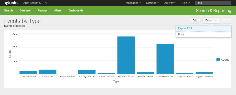 3 3 - ProcessMaker Standard Logging   Documentation@ProcessMaker