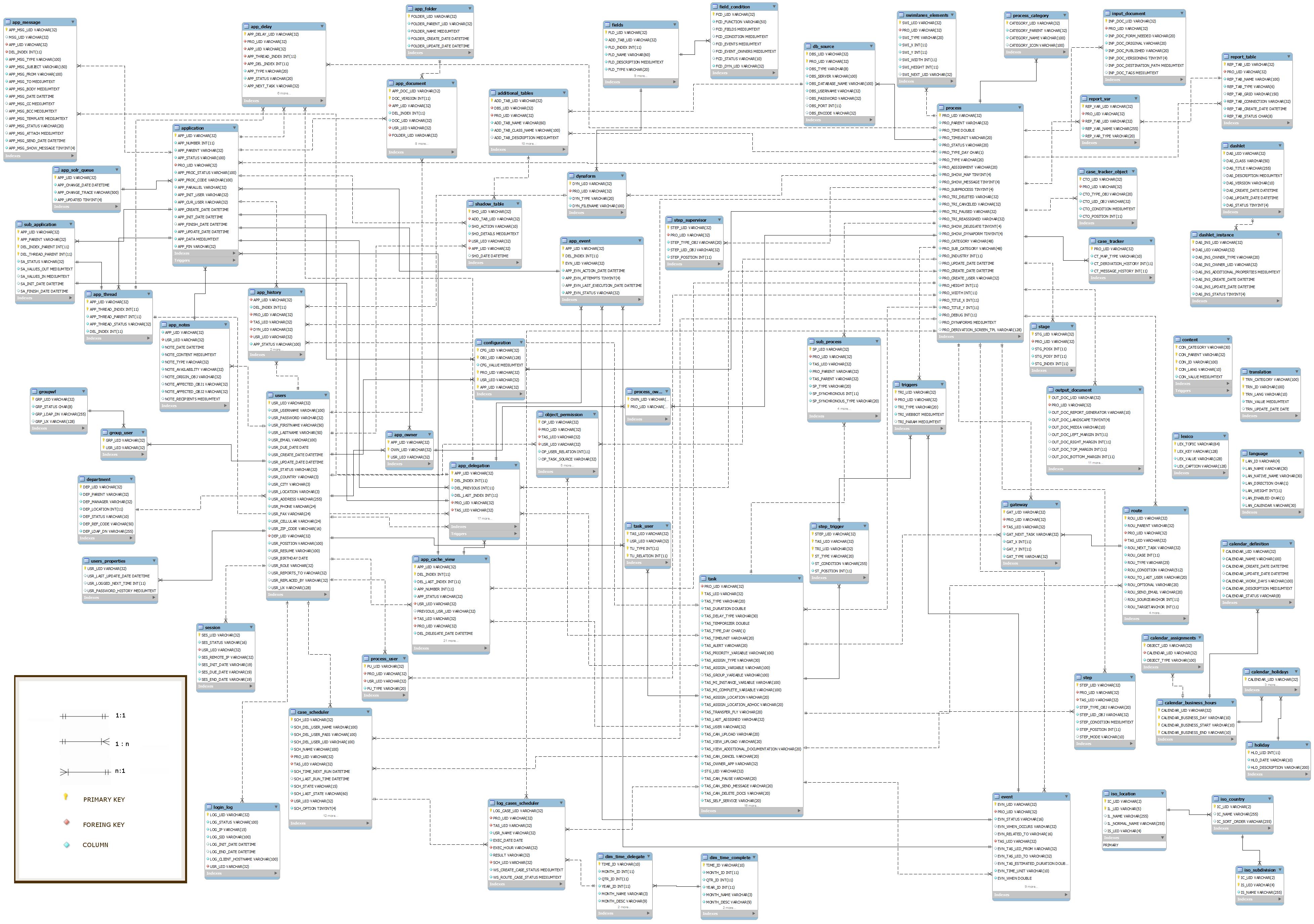 facebook er diagram good 1st wiring diagram Schema Diagram