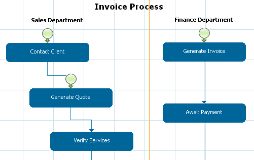 sales invoice definition
