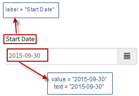 Getting the first and last day of a week or month with C# - Mark Ashley Bell